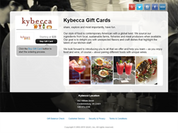 Kybecca gift card purchase